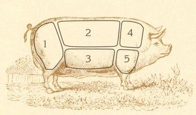 Tender & Tasy Pork